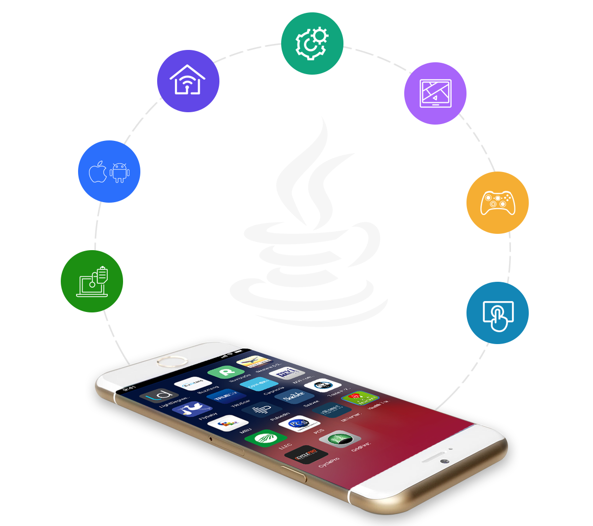 IoT driven Mobile App Development On Java